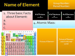 a. Click on this Periodic Table Link PERIODIC TABLE LINK b. Pick 4 ...