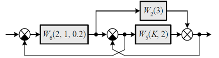 Курсовая работа по курсу Основы теории управления стр  Структурная схема устройства
