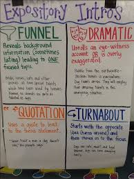best expository writing ideas expository this is cool but i think a touch too much for 4th graders middle