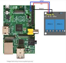 raspberry pi garage door opener garagepi example every time i connected the relay and switched gpio4 to out the raspberry pi would crash and i d have to unplug reboot