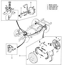 Repair guides brake operating system basic operating rh 2000 chevy truck brake line schematic