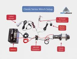badland winch wiring diagram all wiring diagram new of champion 3000 lb winch wiring diagram pound badland winches badlands winch specifications badland winch wiring diagram