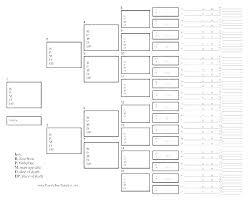 Family Chart In Spanish Printable Family Tree Template Noticiasdemexico Info