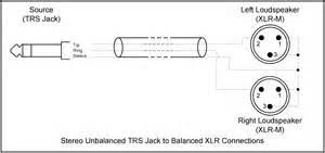 similiar xlr 1 4 mic cable wiring diagram keywords together xlr to 1 4 wiring diagram on xlr to trs wiring diagram
