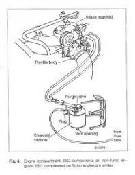 similiar vacuum diagram for 1994 volvo 850 keywords 1994 volvo 850 egr valve additionally wiring diagram 99 volvo s80