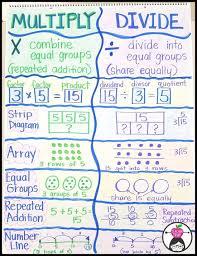 Multiplication Madness Teacher Trap