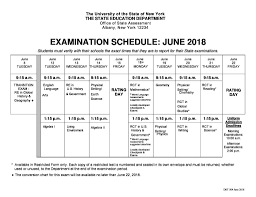 Regents Conversion Chart