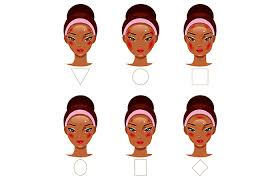 diffe types of face shapes