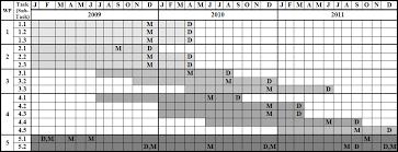 Work Schedule Charts Time Schedule Iow