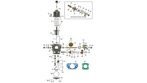 Su Needle Chart Mini Selector Carb Hif38 Hif44 Mini Sport