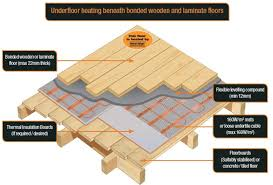 Wood/engineered Wood Reveal