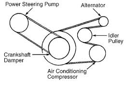 1999 plymouth breeze engine diagram questions answers how do i remove a starter from a 1999 plymouth breeze