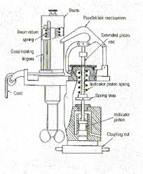 four stroke engine indicator diagram diagram cr4 th how many hp for a horse