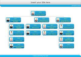 Organizational Chart Of A Company Company Org Chart Free Company Org Chart Templates