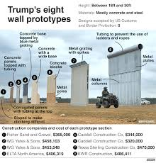 Trump Administration Departures Chart Trump Wall All You Need To Know About Us Border In Seven