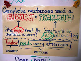 Verb Anchor Chart 4th Grade Write On Fourth Grade Subject Predicate Freebie