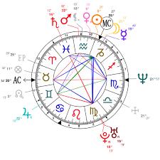 Astrology And Natal Chart Of Rainn Wilson Born On 1966 01 20