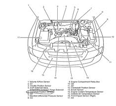 2001 mitsubishi montero engine diagram questions pictures johnjohn2 32 gif question about mitsubishi montero