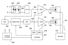 block diagram of pulse oximeter the wiring diagram patent us8068890 pulse oximetry sensor switchover google patents block diagram