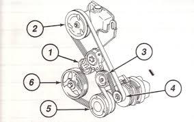 2001 aurora engine diagram wiring diagram libraries 1995 1999 aurora 4 0 alternator swap gm forum buick cadillac belt jpg views 2617