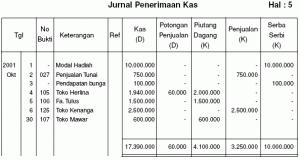 20200912 contoh soal jurnal khusus perusahaan dagang beserta jawaban nya 11 tahap siklus akuntansi perusahaan dagang beserta contoh. Contoh Soal Dan Jawaban Jurnal Khusus Penerimaan Kas Bali Teacher