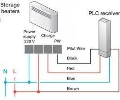tc 51098 pilot wire plc receiver delta dore schéma