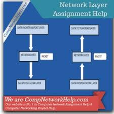 The   Layers of The OSI Model Computer Network Help  Computer     GAM Import Export GmbH     network
