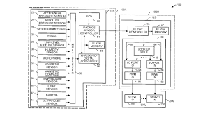 diagram collection auto wiring diagrams pdf download more maps Auto Gate Wiring Diagram Pdf block diagram of control system pdf block auto wiring diagram, wiring block auto gate motor wiring diagram pdf