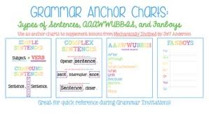 Mentor Sentence Anchor Chart Grammar Anchor Charts Sentence Types Fanboys Aaawwubbis