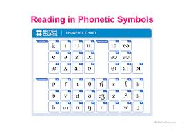 Pronunciation Phonetic Symbols English Esl Powerpoints