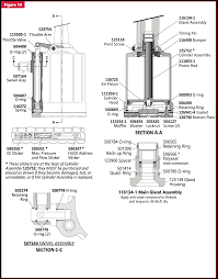 Huck 202 Pneudraulic Rivet Tool