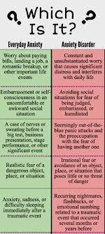 understand the facts anxiety and depression association of  anxiety vs anxiety disorders infographic png