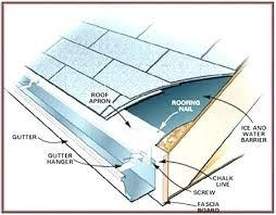 rain gutters cost. Plain Cost Seamless Gutter Installation Cost To Install Gutters  Installed How Much Do Rain On Rain Gutters Cost N