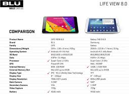BLU Life View 8.0 - Specification