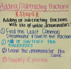 Adding Fractions Anchor Chart For Elementary Math Classroom
