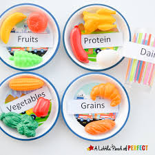 learning about food groups nutrition activity for kids free printable my plate