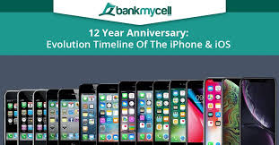 Iphone Evolution Timeline 2007 2019 Ios Evolution Infographic