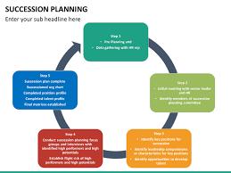 Succession Planning Chart Succession Planning