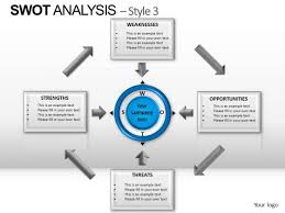 powerpoint slidelayout diagram swot analysis ppt slide    powerpoint slidelayout diagram swot analysis ppt slide    powerpoint slidelayout diagram swot analysis ppt slide