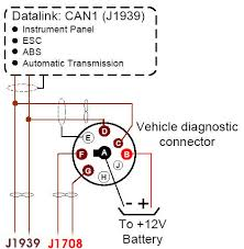 international truck wiring diagrams for 1997 international description pfdfaq12 international truck wiring diagrams for