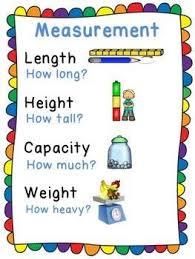Preschool Weight Chart Measurement Anchor Chart For Kindergarten Measurement