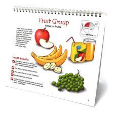 Pregnancy Fruit Chart Nutrition During Pregnancy Flip Chart Childbirth Graphics
