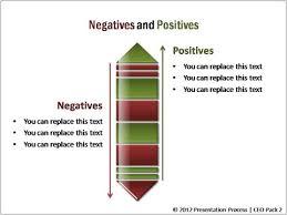 Comparison Chart Template Word Powerpoint Comparison Template