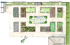 Vegetable Garden Design Layout V The Idea Home And Decorating ...