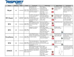 Risport Rf3 Competitive Figure Boots White