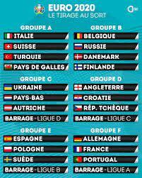 نتائج قرعة بطولة كأس أمم أوروبا
