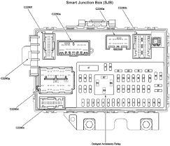 2010 ford escape hybrid fuse box diagram 2010 wiring diagrams