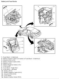 2008 cadillac sts fuse box 2008 wiring diagrams online