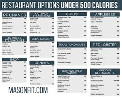 low calorie options at restaurants