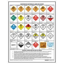 2926 By Jj Keller Combined Hazardous Materials Warning